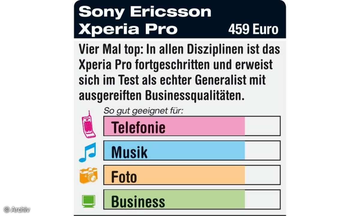 Sony Ericsson Xperia Pro