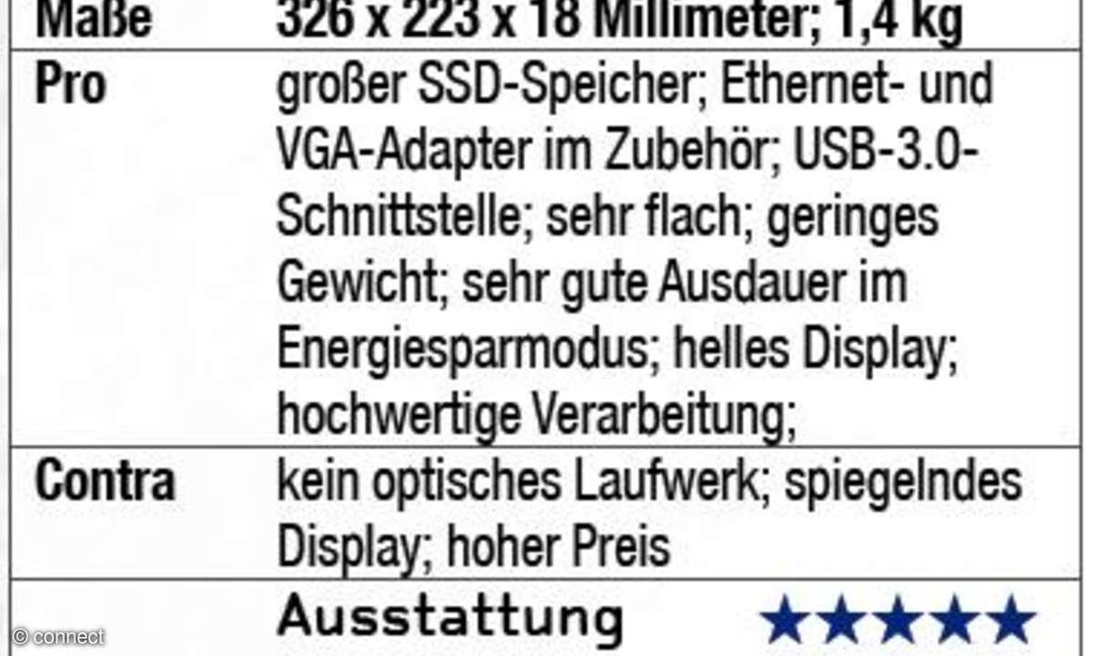 Asus Zenbook UX31E-Praxistest