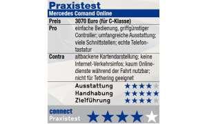 mercedes command online praxistest wertung