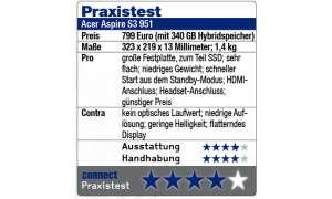 Acer Aspire S3 951-Praxistest