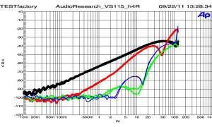 Audio Research VS-115