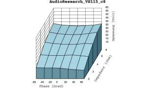 Audio Research VS-115