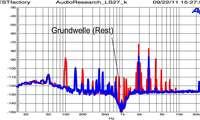 Audio Research LS-27