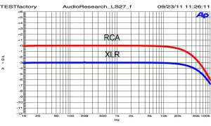 Audio Research LS-27