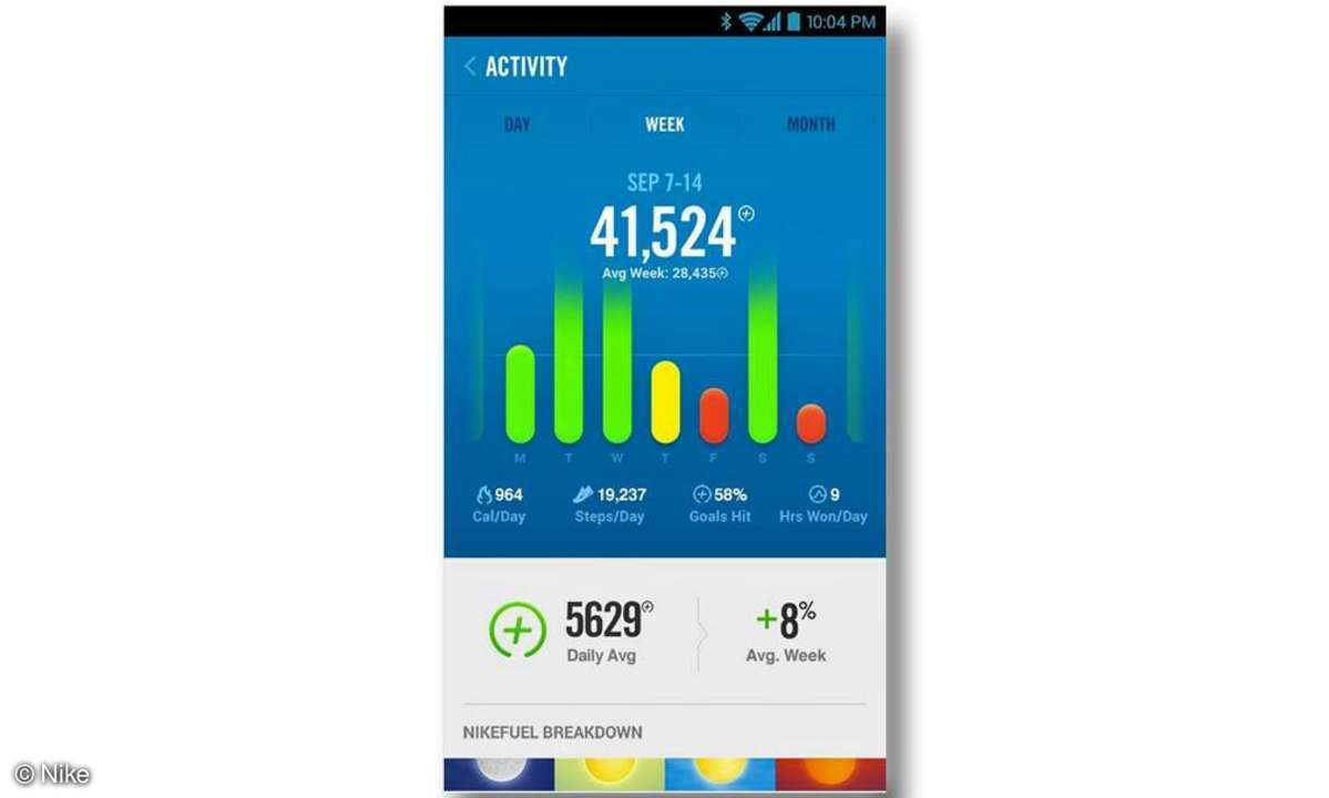 Nike FuelBand App Screenshot