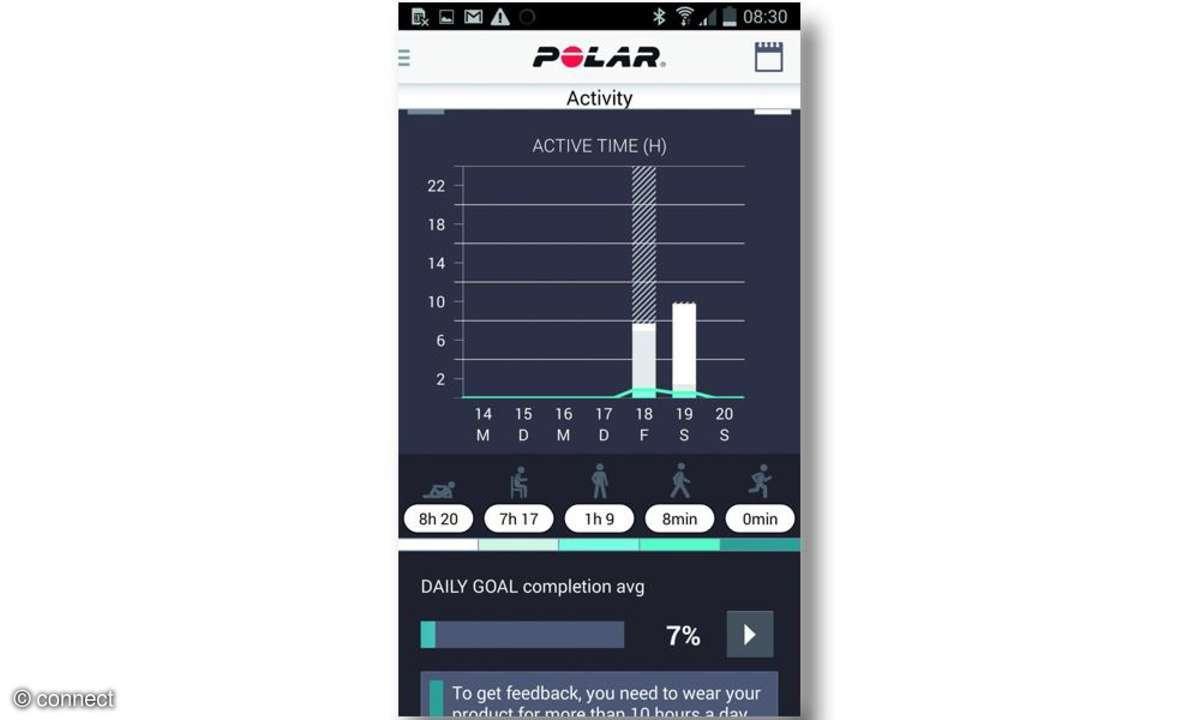 Screenshot Polar Loop
