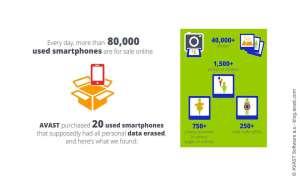 Standard-Datenlöschung auf Android unzureichend