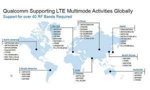 Mobilfunkfrequenzen weltweit