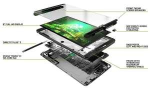 Nvidia, SHIELD Tablet, Exploded View, Querschnitt