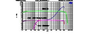 Mehrkanal-SACD-Player Atoll SACD 200
