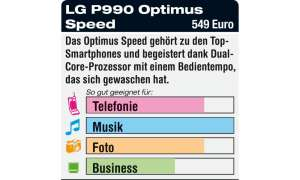 LG Optimus Speed