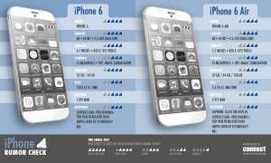 Infographics: iPhone 6 Specs