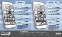 Infografik: Gerüchtecheck zum iPhone 6