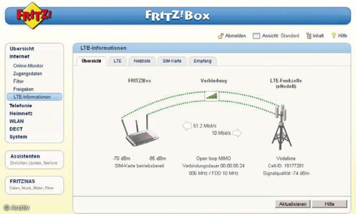 fritz box lte