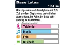 Base Lutea