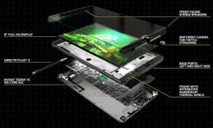 Nvidia Shield Tablet - Hardware