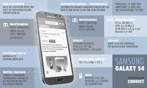 Infografik Samsung Galaxy S4
