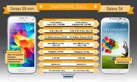 Galaxy S5 mini vs Galaxy S4 - Vergleich