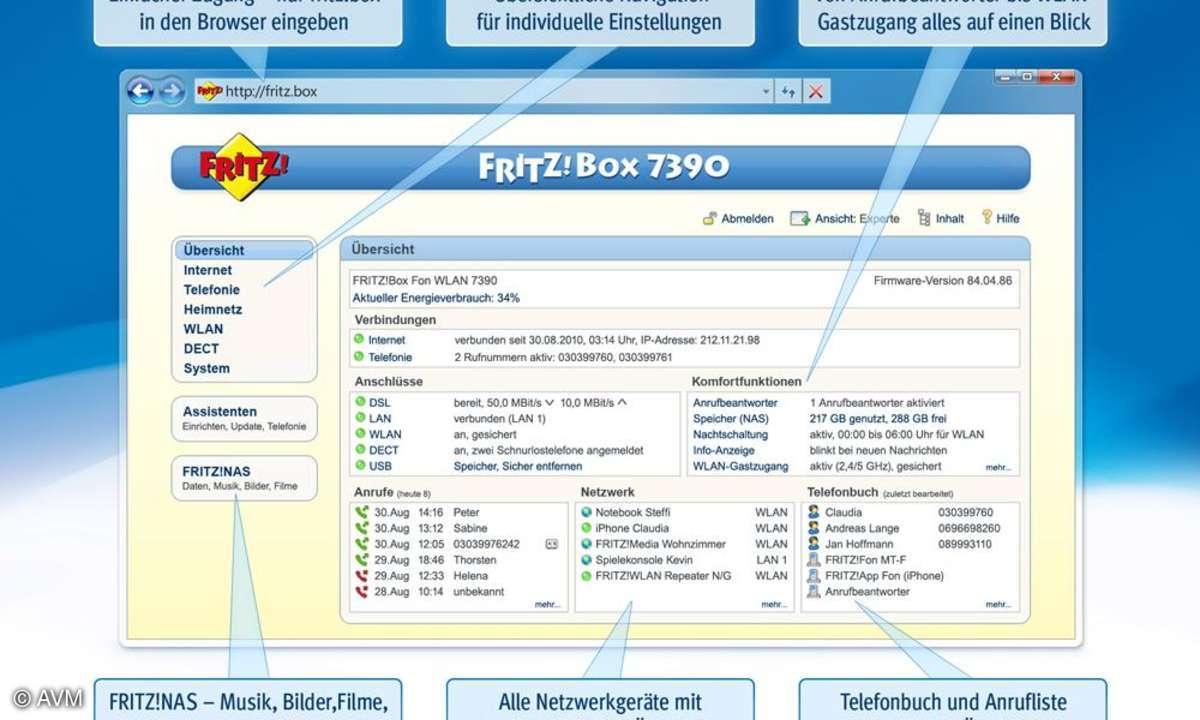 AVM Fritz!Box Update