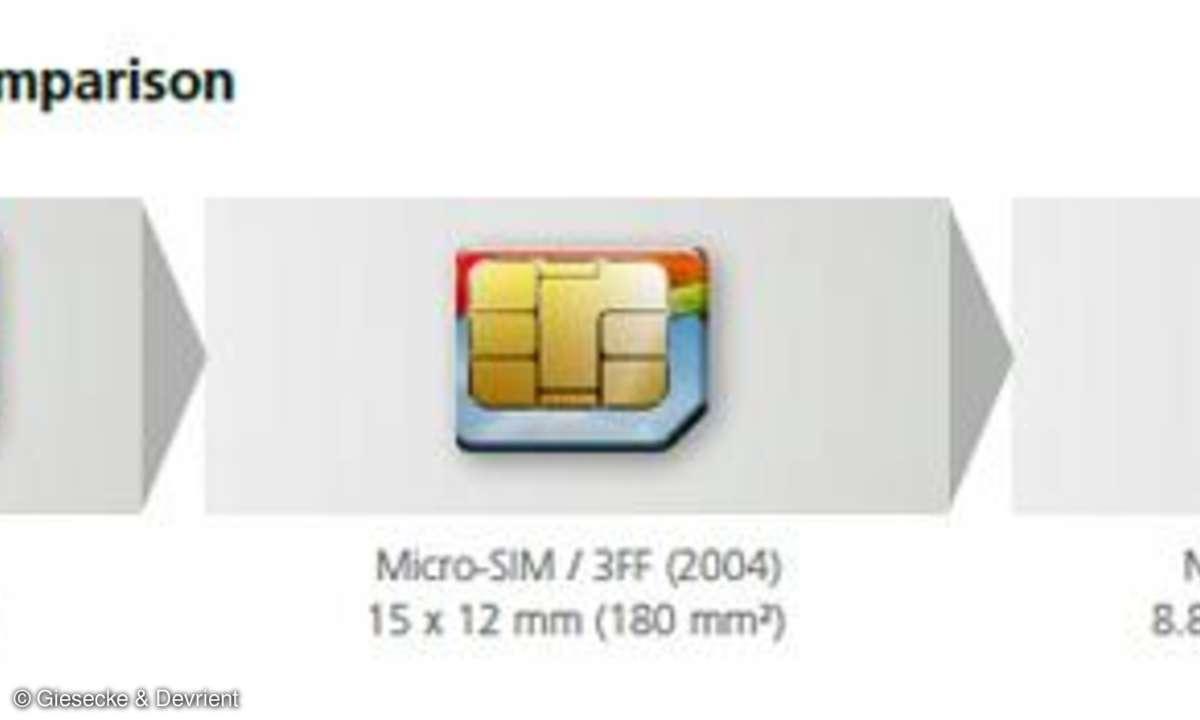 SIM-Karten Generationen