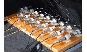 Großer Netztest 2008