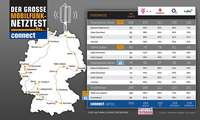 connect-Netztest Deutschland 2013: Gesamtergebnis