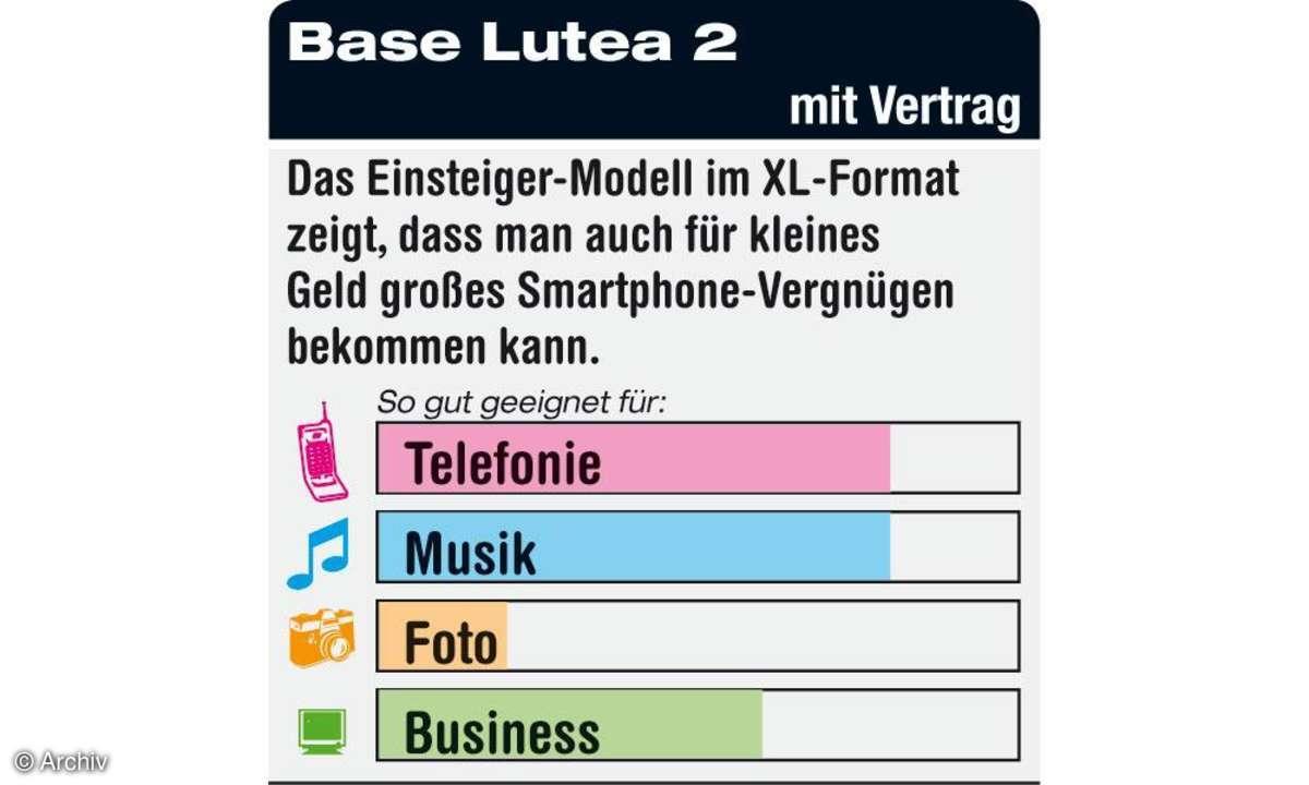 Base Lutea 2