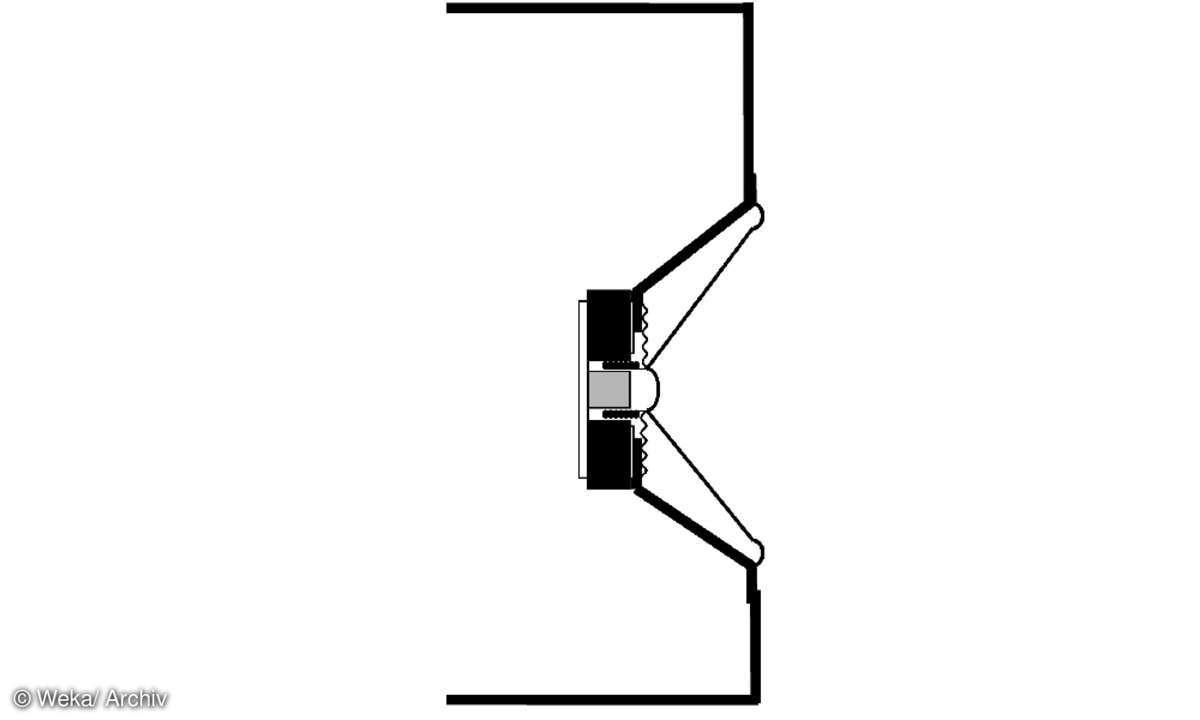 Dipol Open Baffle