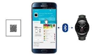 Samsung Galaxy S2 Gear Classic 3G