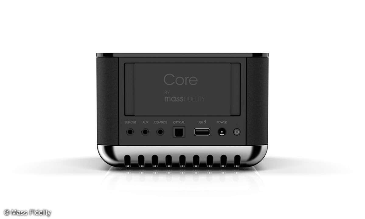 Core-Bild-Funktion