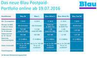 Blau Mobilfunktarife