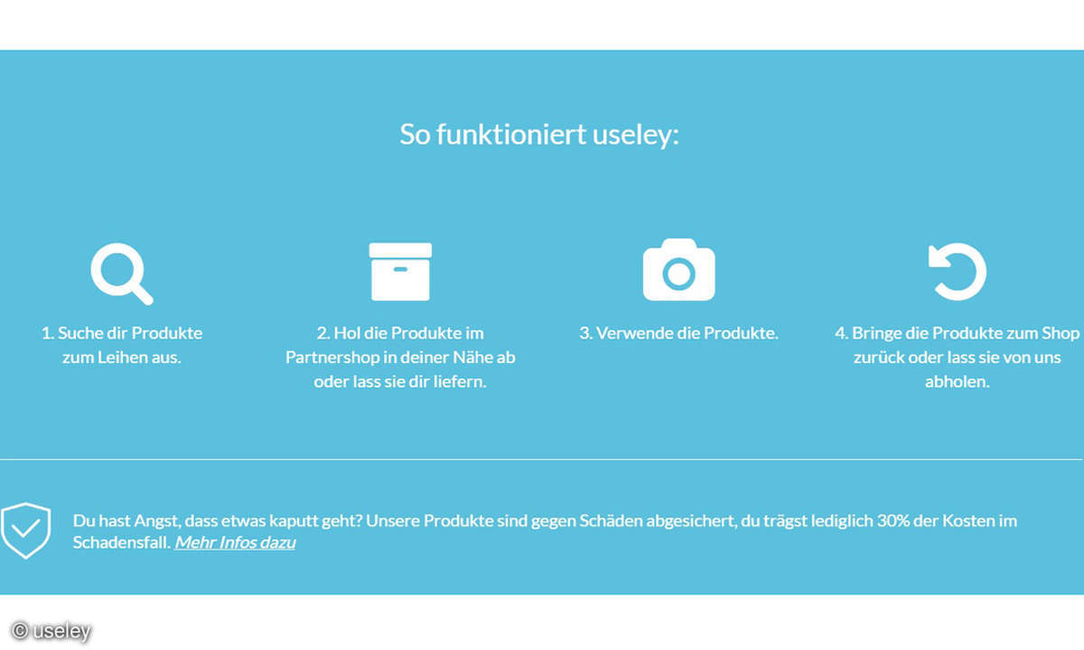 useley Funktionsweise