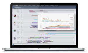 Ressourcenplanung Stats elunic GmbH