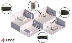 Denon Heos Multiroom