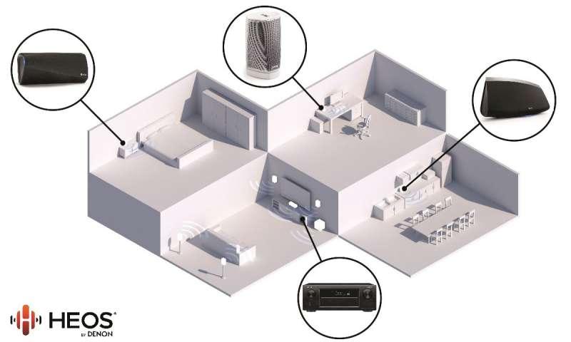 multiroom systeme so finden sie das richtige sound system f r ihre wohnung connect. Black Bedroom Furniture Sets. Home Design Ideas