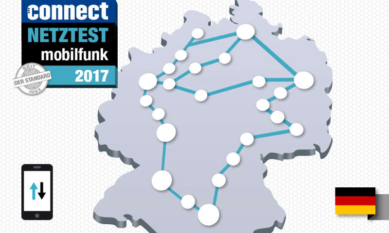 Beste Internet In Deutschland