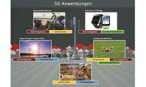 5G Anwendungen
