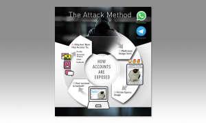 Sicherheitslücke bei WhatsApp und Telegram