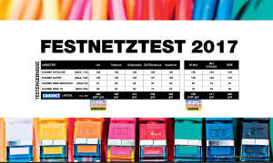 connect Festnetztest 2017 Tabelle