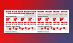 Vodafone Pass Tarife