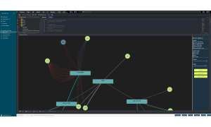 Code Analyses Graph