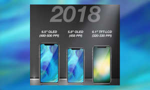 Apple iPhones 2018 KGI Securities