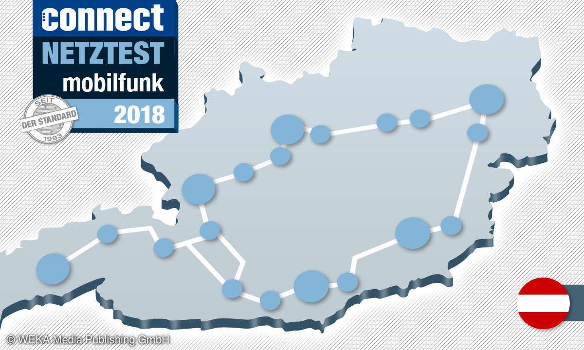 connect Netztest 2017 Österreich