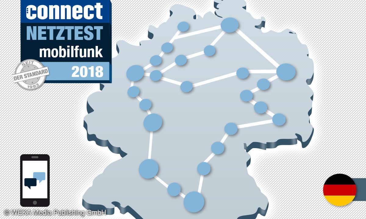 connect Mobilfunk-Netztest 2018 Deutschland Sprache