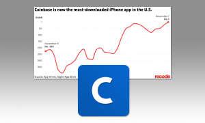 Coinbase iOS-App