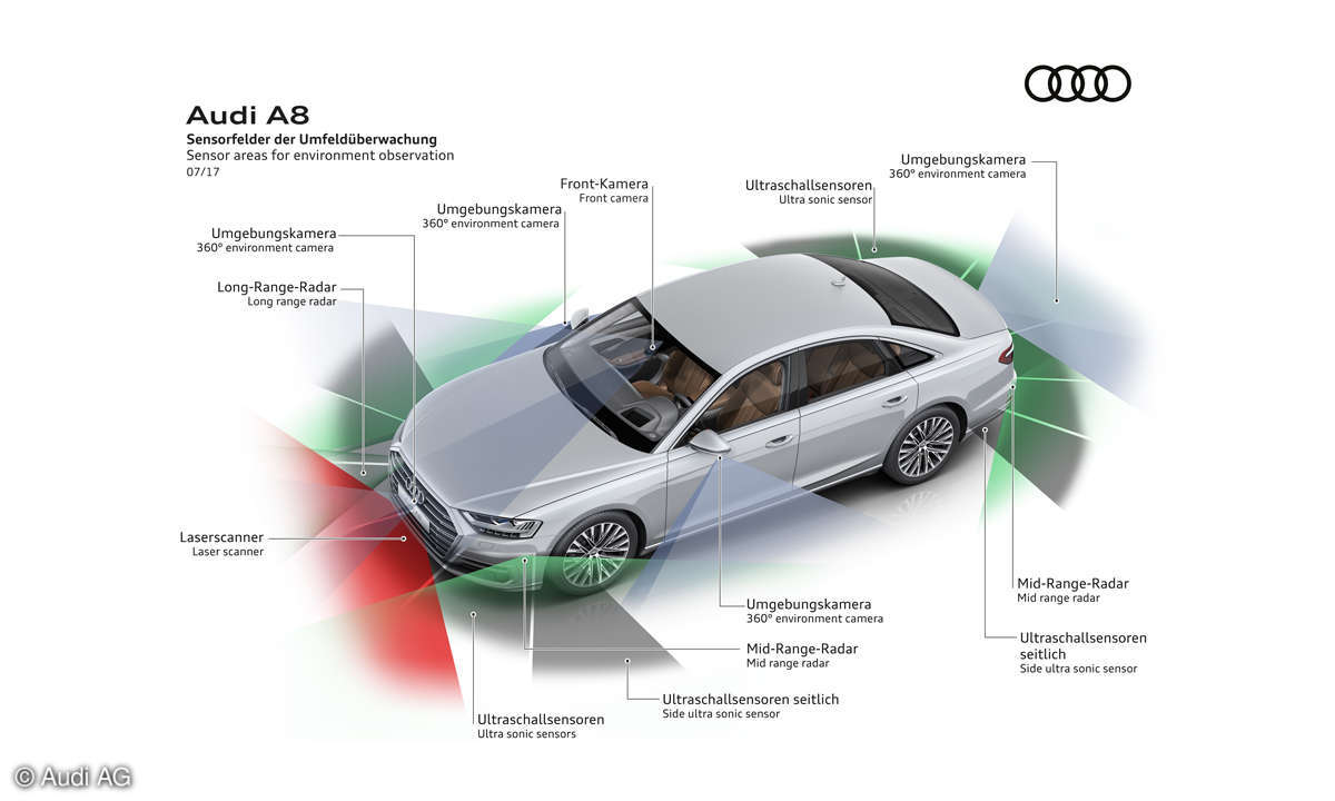 Audi A8 Assistenzsysteme-2