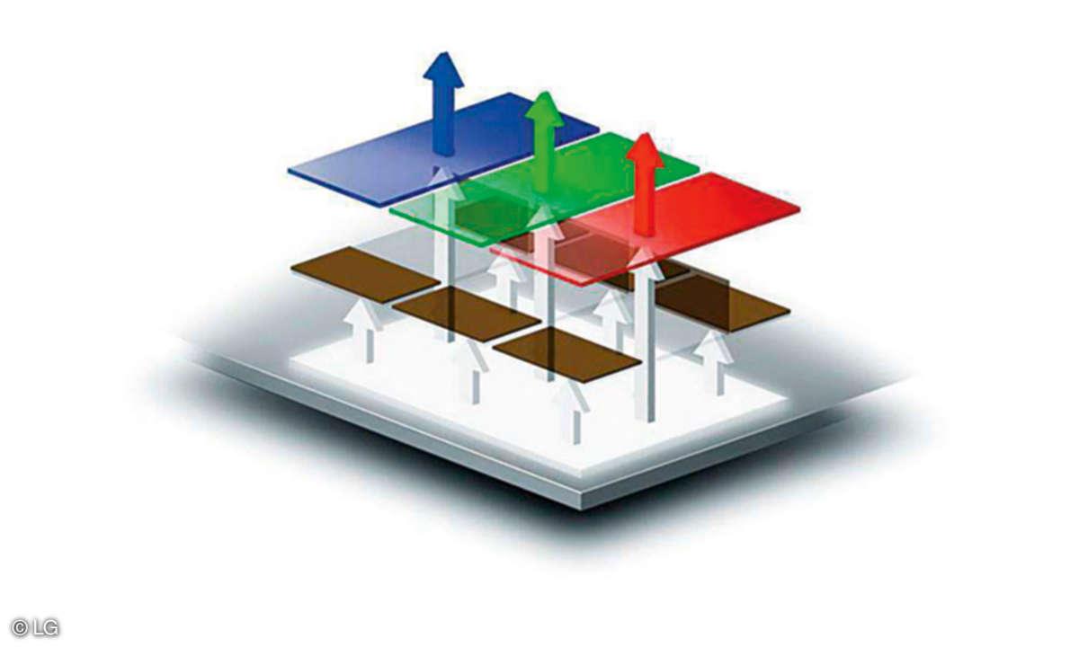 LC-Display Grafik