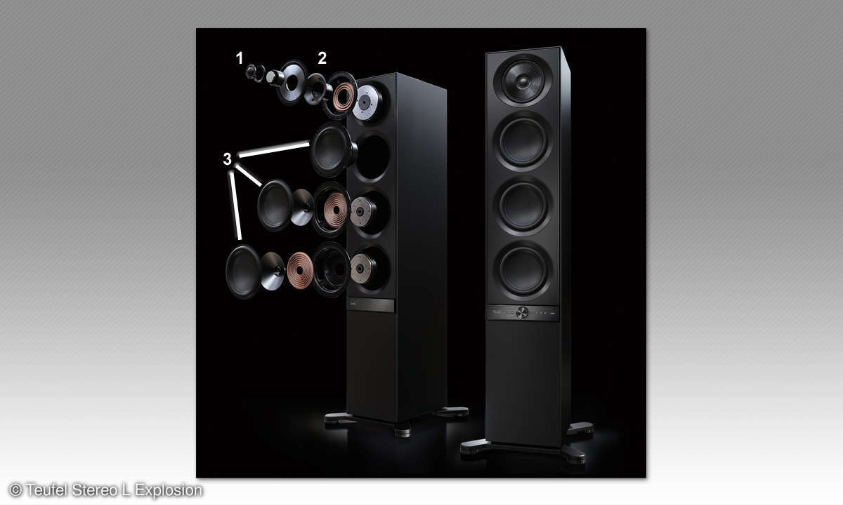 Teufel Stereo L Explosion