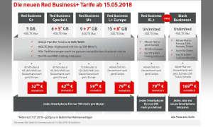 Vodafone Red: Neue Tarife ab 15. Mai
