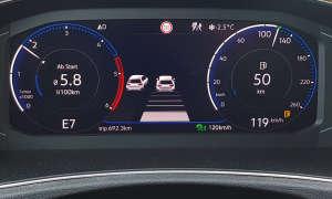 VW T Roc Assistenz